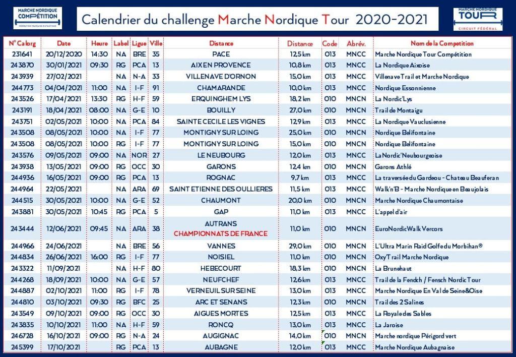 Calendrier du challenge marche nordique tour 2020 2021 | Le Blog