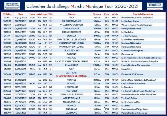 Marche Nordique Tour | Le Blog de la Marche : Marche Nordique